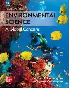 Environmental Science: A Global Concern AP Edition  14th ed. (McGraw-Hill)  ISBN13: 9780076806799